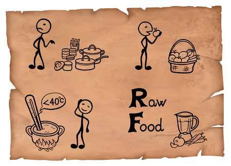 Simple illustration of raw food diet system on a parchment.