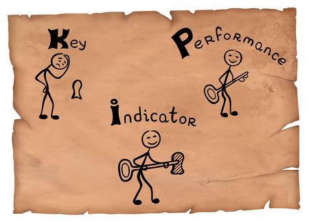 Old fashioned key performance indicator concept illustration.