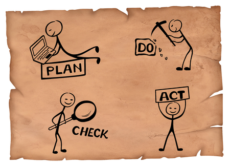 Simple illustration of a plan do check act concept. Pdca model on a parchment. Stock Photo