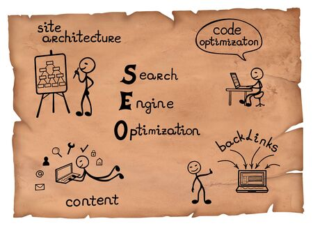 Simple  of search engine optimization process essentials represented on a parchment.