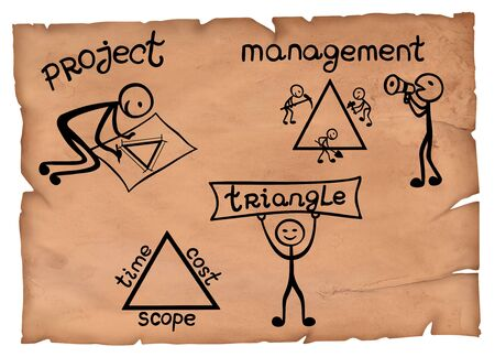 Old-fashioned illustration of time cost scope - project management triangle.
