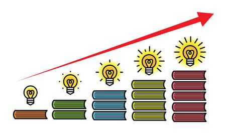 comparison: knowledge make idea growth, knowledge comparison concept