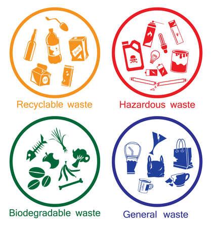 廃棄物タイプのカラフルなアイコンを設定、リサイクル、有害、生分解性、一般廃棄物、廃棄物の分離記号