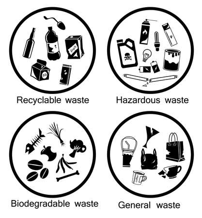 waste types icon set, Recyclable, Hazardous, Biodegradable and General waste, symbol for separation waste Stock fotó - 82284766