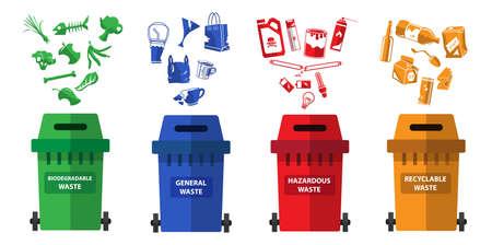 Abfallrecyclingkonzept mit grüner, blauer, roter und gelber Tonne für biologisch abbaubare, allgemeine, gefährliche und recycelbare Abfälle Vektorgrafik