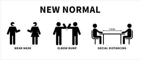 After the epidemic the Covid-19. People change to new normal. Social distancing. Wear face mask. Elbow bump. Vector illustration