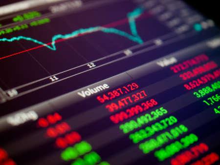 Weergave van aandelenkoersen