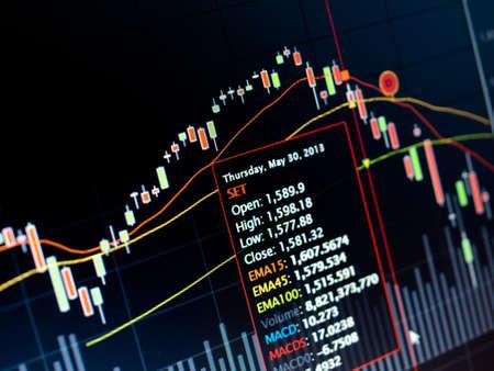 Stock Market Grafiek op led-scherm