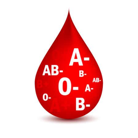 Bloedgroepen Vector Illustratie