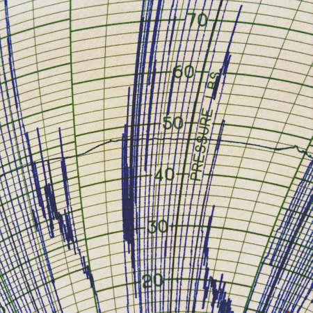 hight: Graph hight pressure