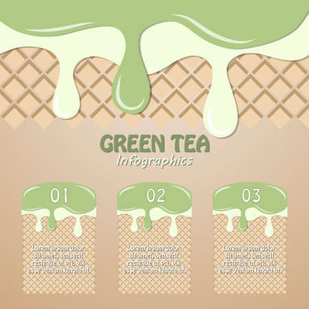 Info chart of flowing and dripping green tea cream or Ice cream green tea and Ice cream vanilla or milk cream on wafer or waffle. Wafer and Ice cream background. vector illustration background.