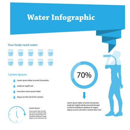 Bere acqua infografica