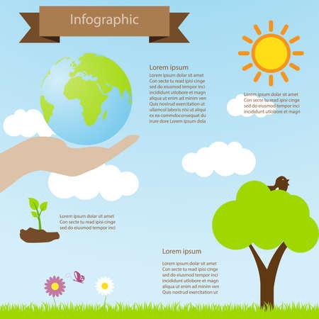 green world infographic