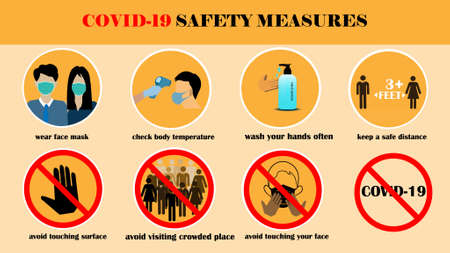 COVID-19 safety measures. Safety sign and symbolduring coronavirus.  wear face mask. check body temperature. wash your hands. keep a safe distance. do not touch the surface. Stop coronavirus.