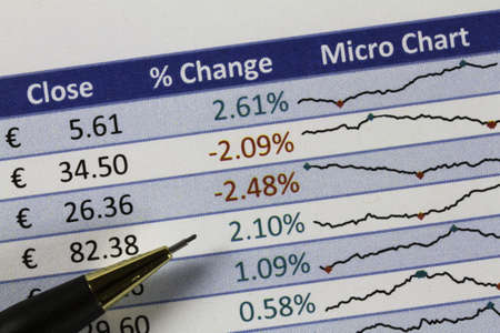 Closeup of a spreadsheet showing share price changes in Euros. Using numbers and charts. Including a Pencil. photo
