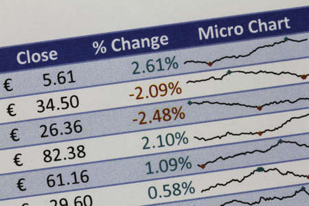 Closeup of a spreadsheet showing share price changes in Euros. Using numbers and charts. photo