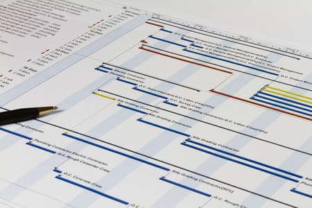 document management: Gedetailleerd Gantt-diagram waarin taken, Resources en notities weergegeven. Bevat een pen op de linker kant.