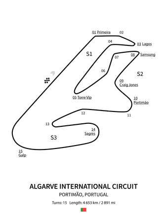 Algarve International Circuit, Portimão, Portugal on white background