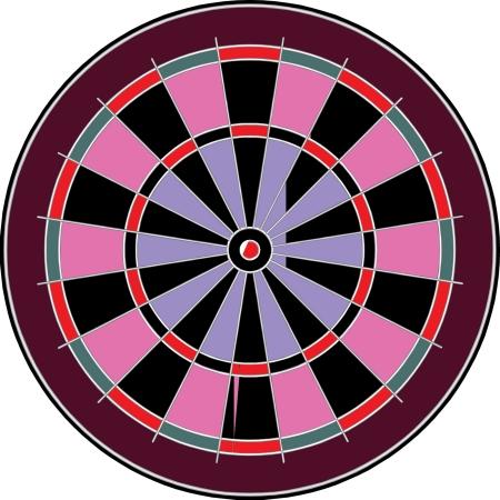 dartboard: Dartboard