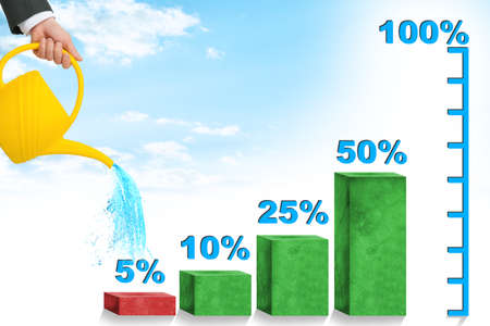 peace plan: Hand watering graphical chart with percents and blue sky background Stock Photo