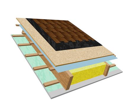 Structure de toit en coupe - bardeaux de bitume, matériau de toiture, contreplaqué, barrière hydraulique, isolation, laine minérale, lattes de bois, barrière de paro, plaque de plâtre. Vecteur d'illustration Vecteurs