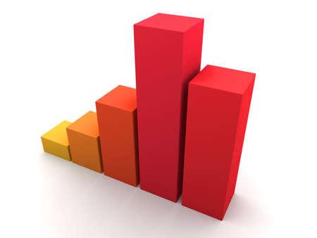 critical: Critical values bar chart Stock Photo