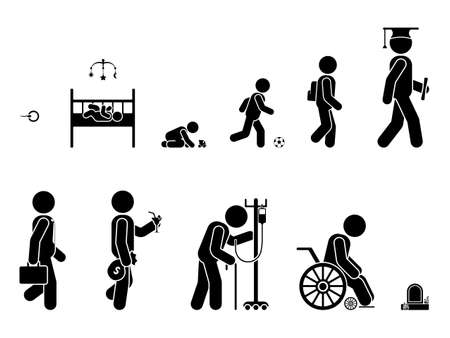 Life cycle of a person's growing from birth to death. Living path pictogram. Vector illustration of process of human aging on white background Vectores