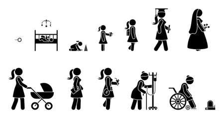 Lebenszyklus einer Person, die von der Geburt bis zum Tod wächst. Piktogramm des lebenden Pfades. Symbol für den Prozess des menschlichen Alterns Vektorgrafik