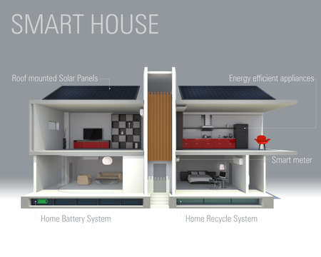 smart home: Smart house concept with text description