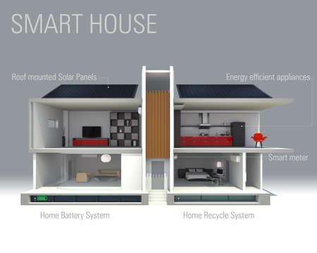 home appliances: Smart house concept with text description