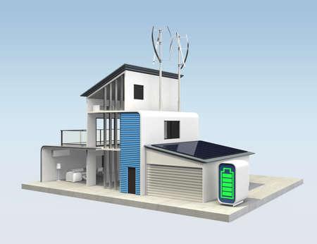energia eolica: Casa impulsado por la energ�a solar y la energ�a e�lica