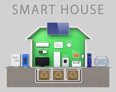 batteries: Smart house concept