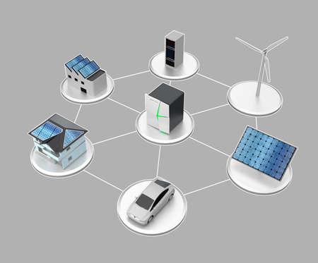 Illustrazione del sistema di batterie stazionarie. Vento di stoccaggio e l'energia solare e l'utilizzo per la carica di casa o EV Archivio Fotografico - 39636315