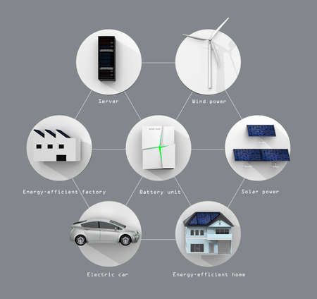 Concept design for stationary battery system. Generate electric power from solar and wind power support home use and EV etc. Stock Photo