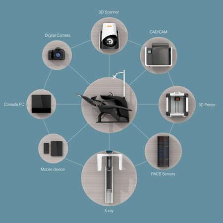 laboratorio dental: sillón dental, CT, cámara, escáner, fresado, una impresora 3D y equipos CADCAM. Concepto para la odontología digital. Foto de archivo