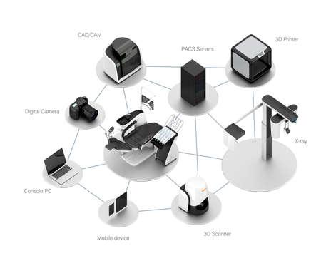 dentisterie: Fauteuil dentaire, CT, caméra, scanner, fraisage, imprimante 3D et des équipements de CFAO. Concept pour la dentisterie numérique.