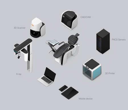 odontologia: sill�n dental, CT, c�mara, esc�ner, fresado, una impresora 3D y equipos CADCAM. Concepto para la odontolog�a digital. Foto de archivo