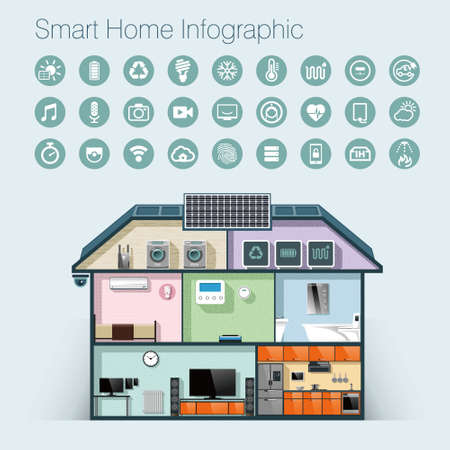 Smart home automation infographic en pictogrammen. Vector illustratie. Stockfoto - 58898088