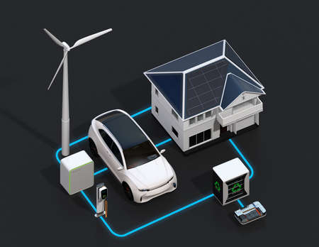 Renewable energy network connected by smart home equipped with solar panels, wind turbine, electric vehicle, EV battery, reused EV batteries system. 3D rendering image. Zdjęcie Seryjne