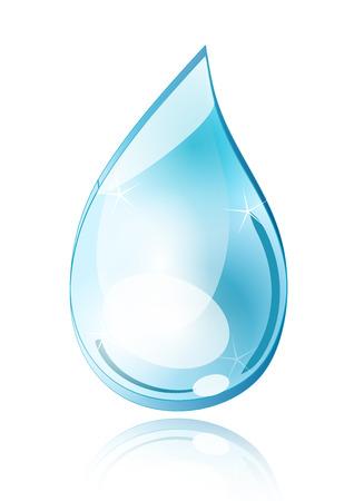 wetness: water drop