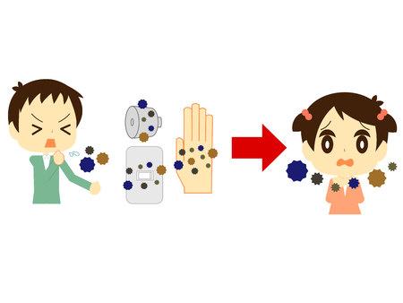 Such as influenza infection route description illustration
