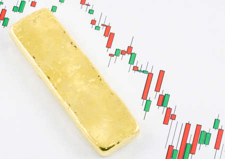 gold bar on the candlestick chart