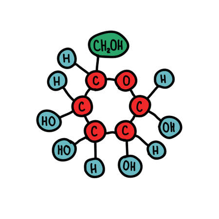 glucose formula doodle icon, vector color illustration