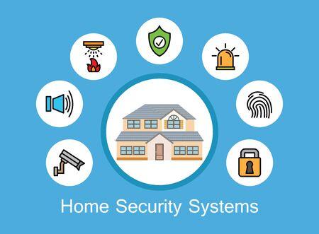 Home security system, icon set, with burglar alarms, home surveillance cameras, Ceiling Fire Sprinkler , vector design.
