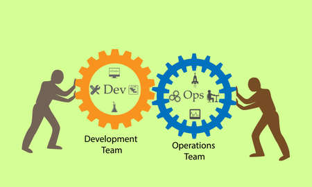 continue: Concept of DevOps, illustrates communication and collaboration between Software development and information technology operation teams, this also represents various stages of delivery process