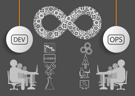 Concept of DevOps, this represents the communication and collaboration between developers and operations team to automate the continues software delivery process, vector illustration