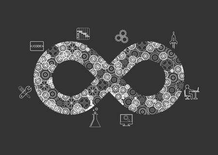 개발 및 운영의 개념. 이것은 소프트웨어 제공 및 운영 프로세스를 자동화하도록 시행되는 일련의 관행을 대표하며 벡터 아이콘 세트