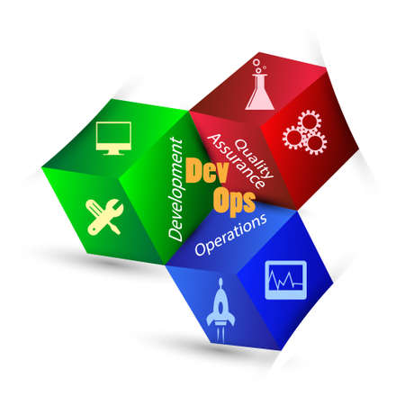 Concept of DevOps, illustrated through 3d blocks and each block represents different processes in DevOps working together. different activities on each process are represented through icon symbols