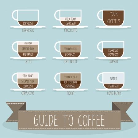 coffee beans: begeleiden om een kopje koffie te maken