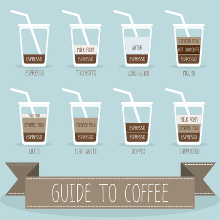 guide to make a coffee